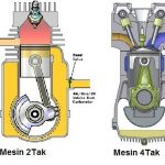 Mengenali Karakter Mesin Motor 2 Tak dan 4 Tak Serta Cara Untuk Meningkatkan Performanya