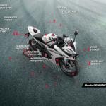 Review dan harga All New HONDA CBR 150 R Terbaru