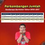 Kursus Korter Buton Selatan Sulawesi Tenggara